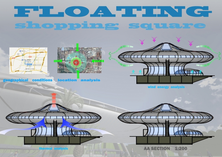 Floating  Shopping Square_4