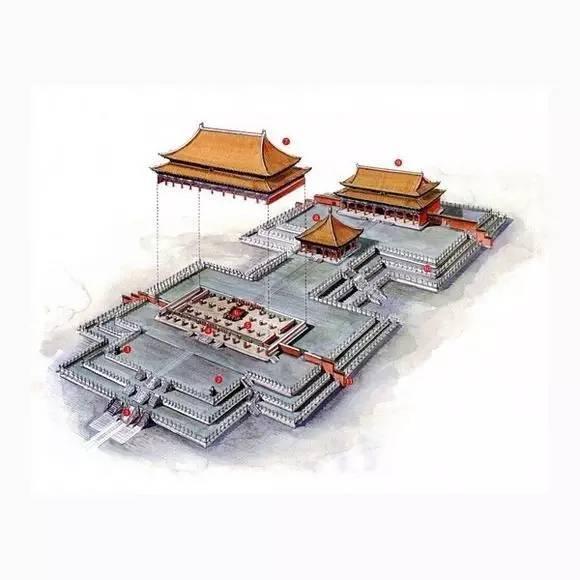 中国古建才是世界上最复杂的建筑