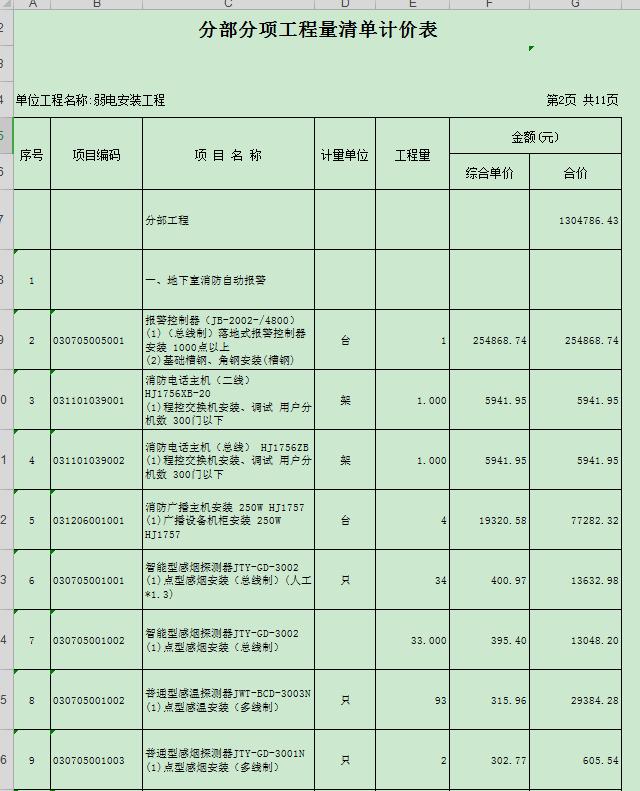 住宅楼弱电安装工程量清单计价实例---有图-分部分项工程量清单