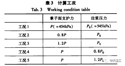 超大直径盾构近接既有建筑物桩基施工的影响分析_8