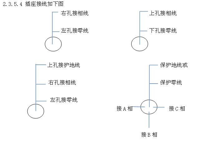 [成都]购物广场监理实施细则(143页)_2
