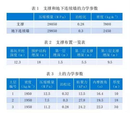 马智亮:透过案例研究BIM技术的深度应用