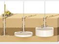 地下室基坑支护高压旋喷桩施工组织设计