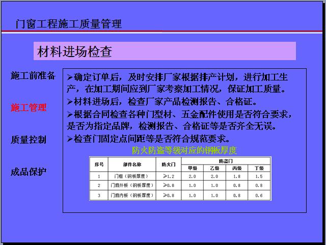 门窗工程施工质量管理讲义(图文并茂)_2