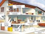 建筑智能化系统集成设计图集(通用设计参考资料)