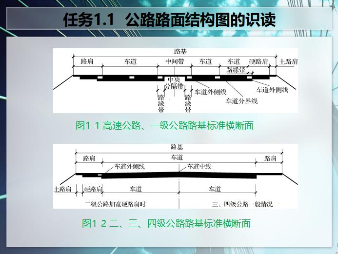 公路路面结构图识读与设计PPT课件(149页)