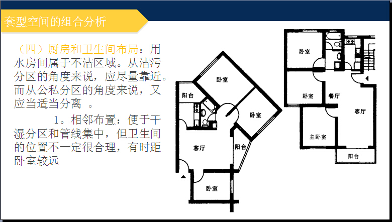 房地产住宅项目套型设计详解(实例分析)_2
