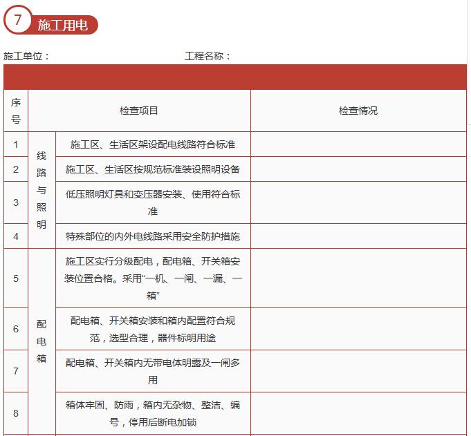 建筑施工单位节后复工10个安全检查表_10