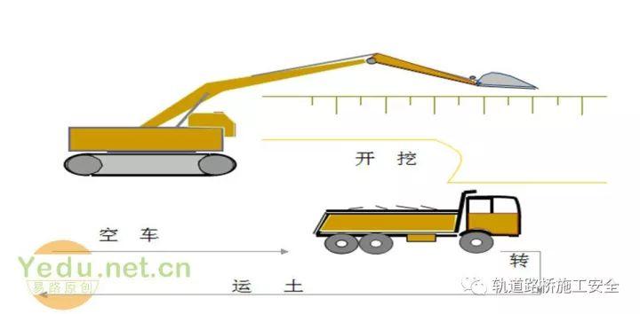 高速公路高边坡施工与安全专项施工方案_6