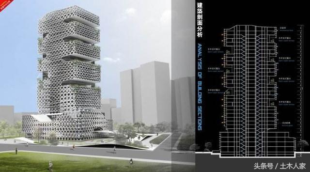 你了解高层结构设计吗?
