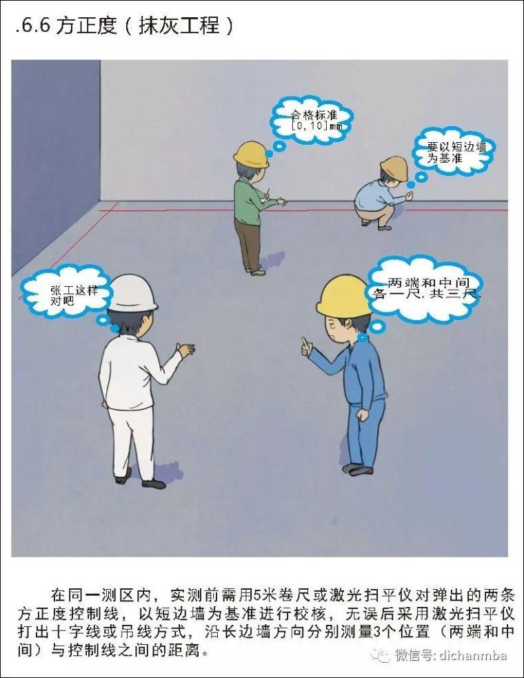详解在建工程实测实量可视化体系(全套),完美!!!!_49