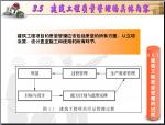 建筑工程项目质量管理(106页)