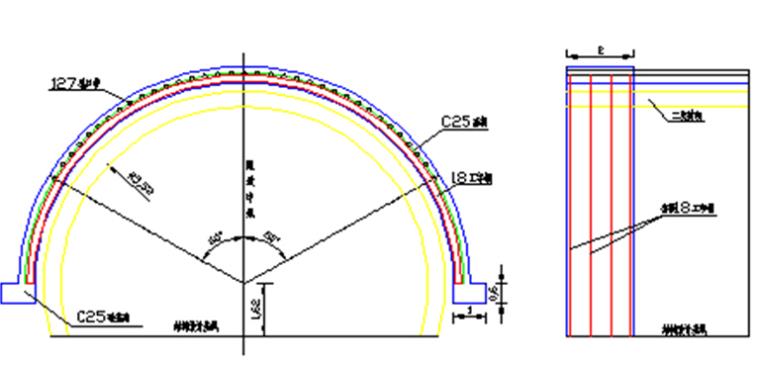 2016年编制低瓦斯小净距新奥法隧道工程安全专项施工方案106页(超前大管棚,锚喷支护)_2