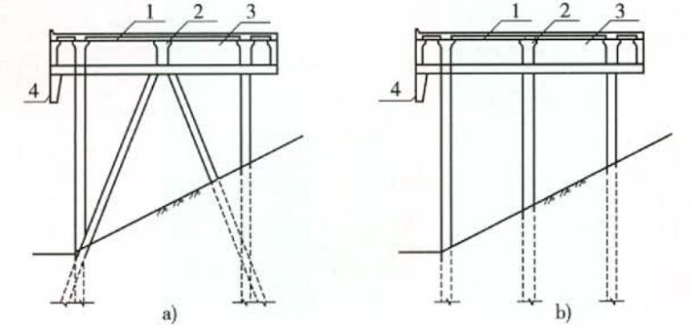 高桩码头设计与施工规范