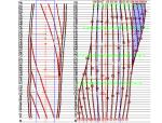丽泽SOHO结构体系研究