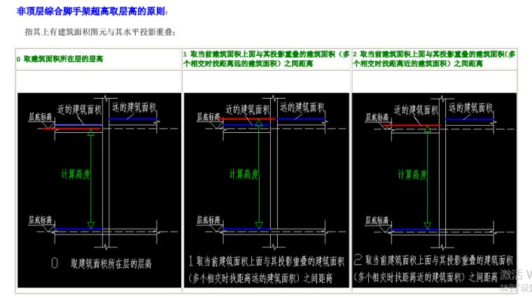 【广联达】土建算量计算设置详解_2