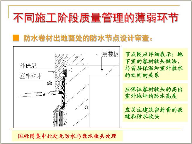 建筑工程不同施工阶段质量管理的薄弱环节讲解(202页)