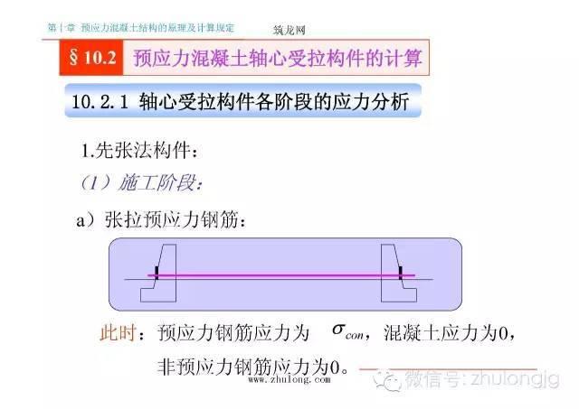 强势分析预应力受拉、受弯构件承载力(内含预应力计算表格)