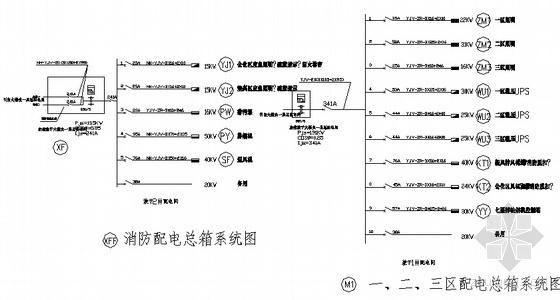 某KTV全套电气配电箱系统图