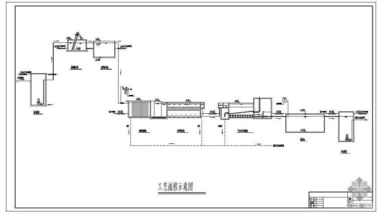 某自来水厂构筑物高程图