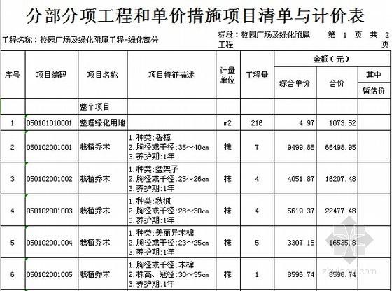 [广东]2015年校园广场及绿化附属工程预算书(附施工图纸)-分部分项工程和单价措施项目清单与计价表(绿化)