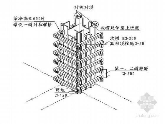 建筑工程木(竹)胶合板模板工程施工工艺标准
