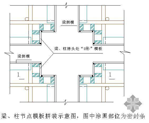 [廊坊]高层住宅及底下车库施工组织设计(技术标)