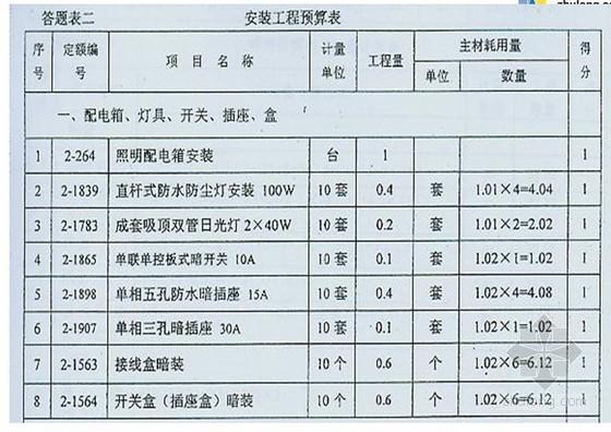 [山东]2006年安装消耗量编制与应用考试试题解答