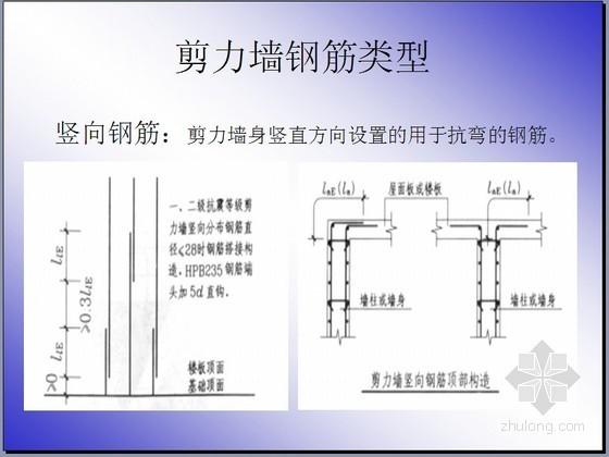梁柱板钢筋平法标注图解PPT讲义