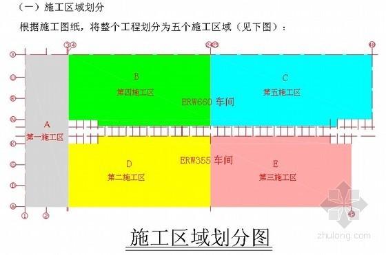 [天津]厂房施工组织设计(独立基础)