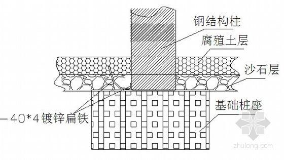仿古建筑物防雷设计及施工