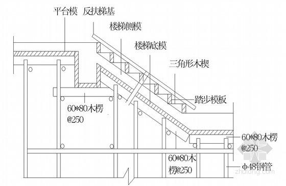 [湖南]框剪结构高层质检中心模板施工方案(扣件式钢管支模架)