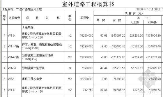 北京某生产基地室外工程概算书