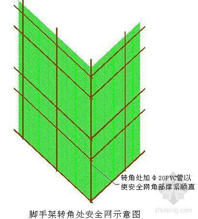 贵阳某住宅项目外脚手架施工方案