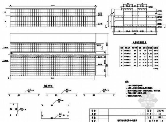 高速铁路某标段制梁场提梁机轨道节点详图设计
