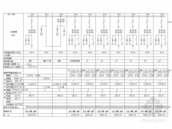 [乐山]某大型住宅小区高低压配电系统图(甲级院设计)