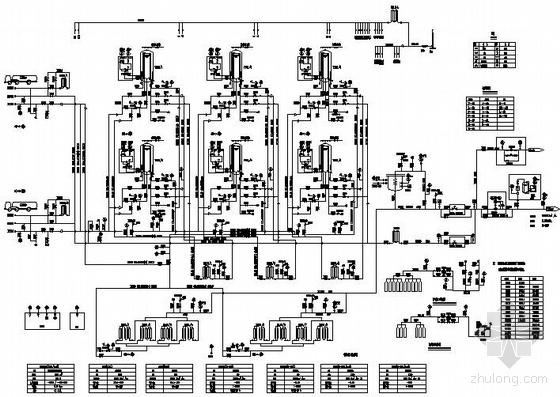 LNG带检测点工艺流程图
