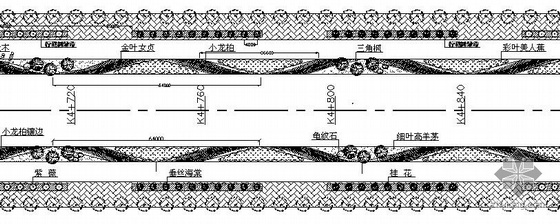 某三板式道路绿化设计平面图