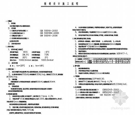 安徽某厂区办公楼暖通空调图纸