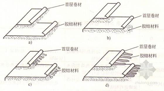 屋面卷材防水工程施工工艺细则