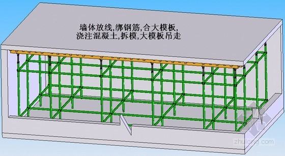 [北京]模板早拆施工技术规程宣贯讲义(PPT)