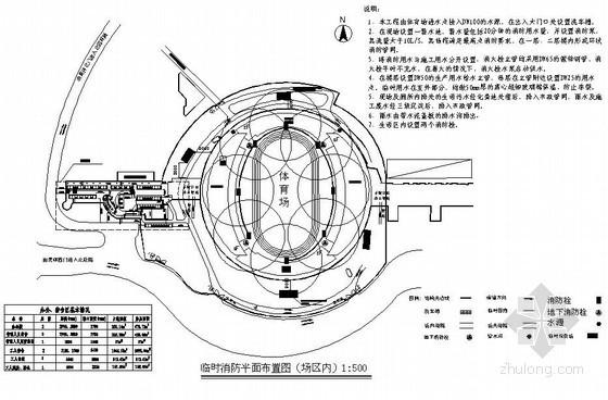 [北京]体育场工程施工现场平面布置图(共计8张)