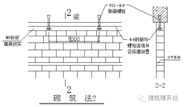 二次结构施工工序及要求_11