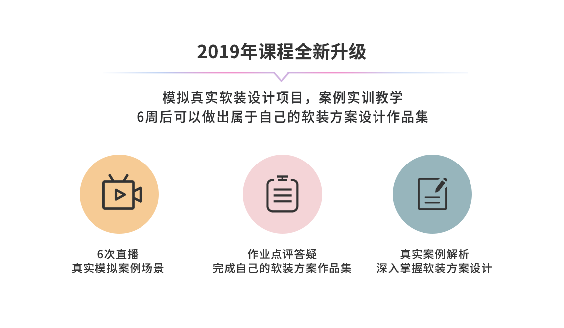 2019年课程全面升级,模拟真实软装项目实操,案例实训教学,软装设计培训
