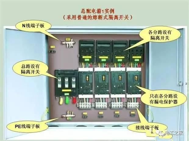施工临时用配电箱标准做法系列全集_15