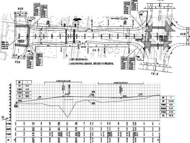 含T型交叉口十型交叉口城市支路设计图纸149页PDF(道排管线,交通景观照明绿化)