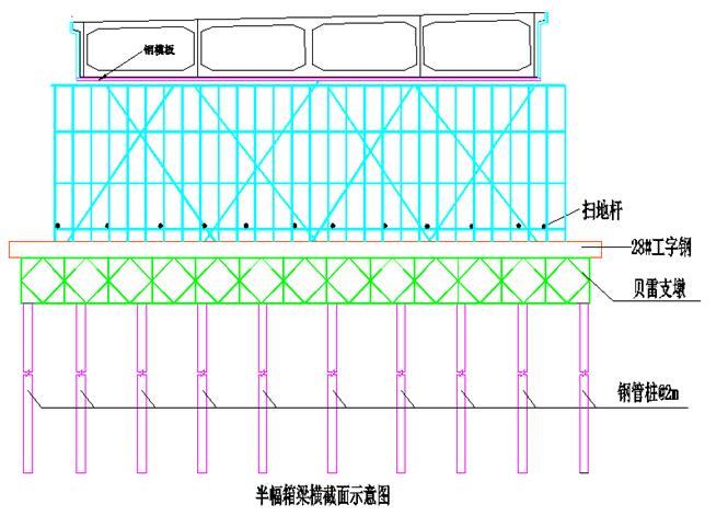 [上海]市政道路项目管理策划书(179页)_3
