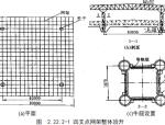 中建钢结构工程施工工艺标准-整体大顶升法