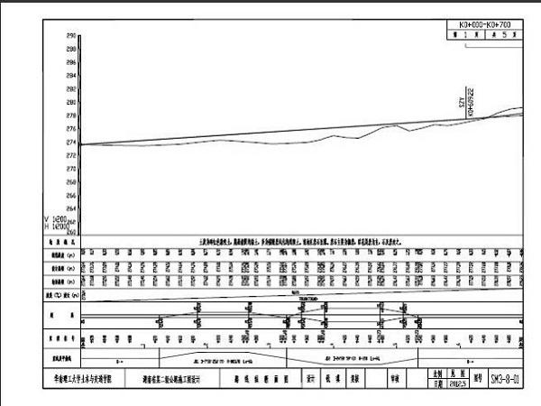 道路施工图识读PPT版(共101页)