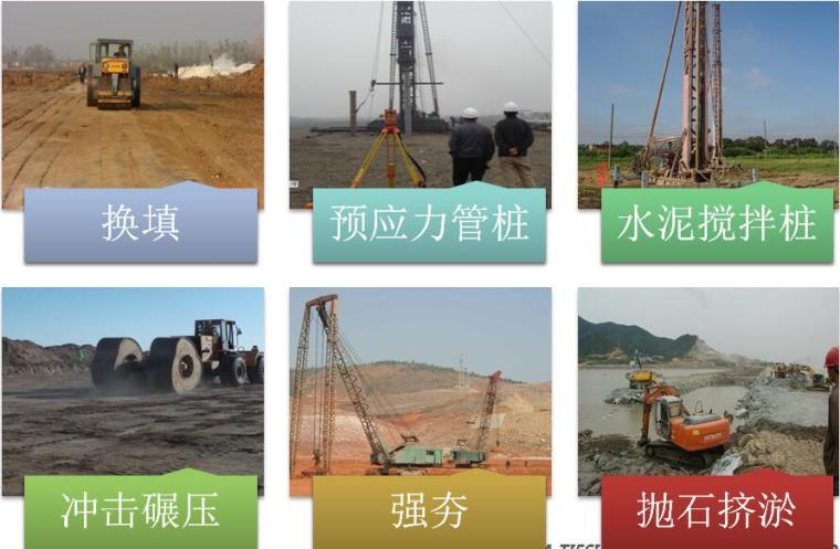 路基工程施工技术培训教材及培训PPT(共200余页,内容全面)